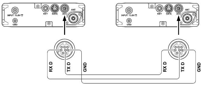 clone_schematic